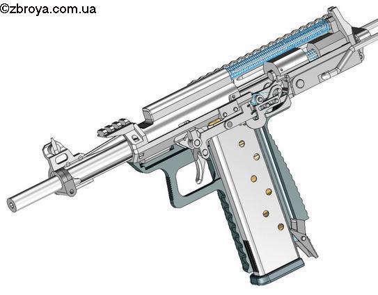пистолета-пулемета